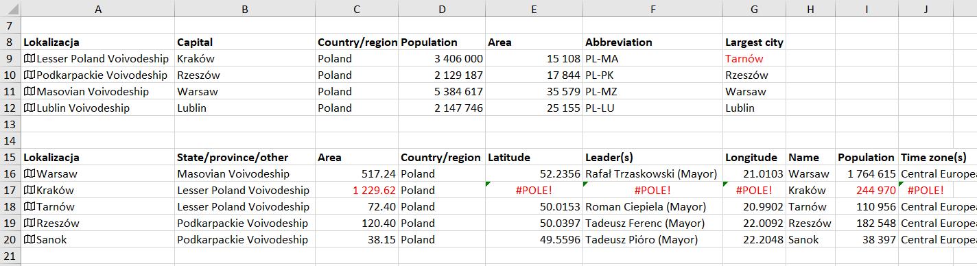 Nowe typy danych w Excel - Akcje i Geografia